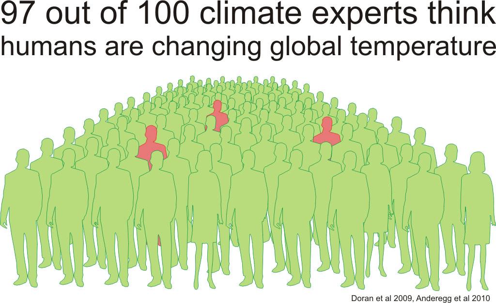 scientific_consensus_global_wa.jpg
